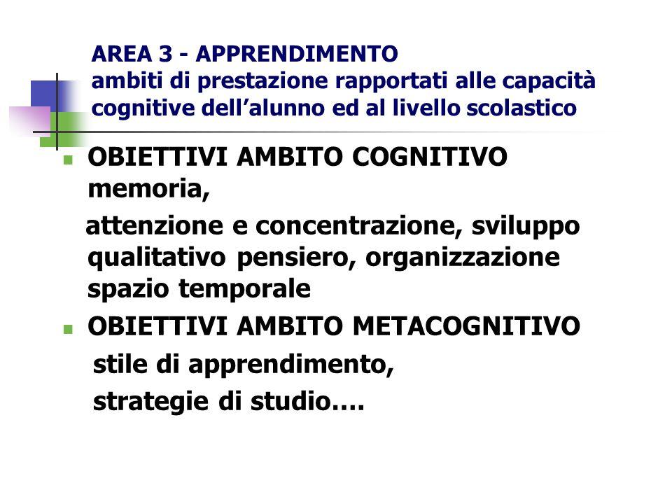 AREA 3 - APPRENDIMENTO ambiti di prestazione rapportati alle capacità cognitive dellalunno ed al livello scolastico OBIETTIVI AMBITO COGNITIVO memoria
