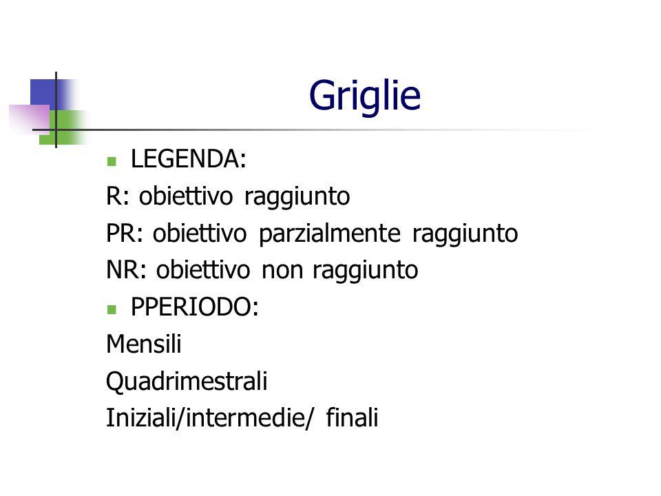 Griglie LEGENDA: R: obiettivo raggiunto PR: obiettivo parzialmente raggiunto NR: obiettivo non raggiunto PPERIODO: Mensili Quadrimestrali Iniziali/int