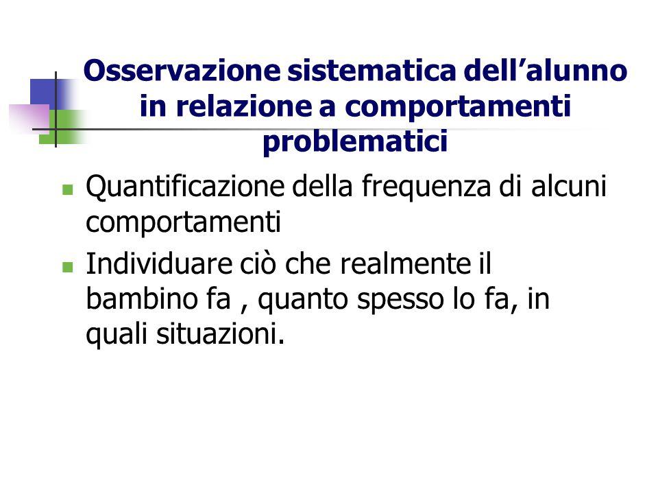 Osservazione sistematica dellalunno in relazione a comportamenti problematici Quantificazione della frequenza di alcuni comportamenti Individuare ciò
