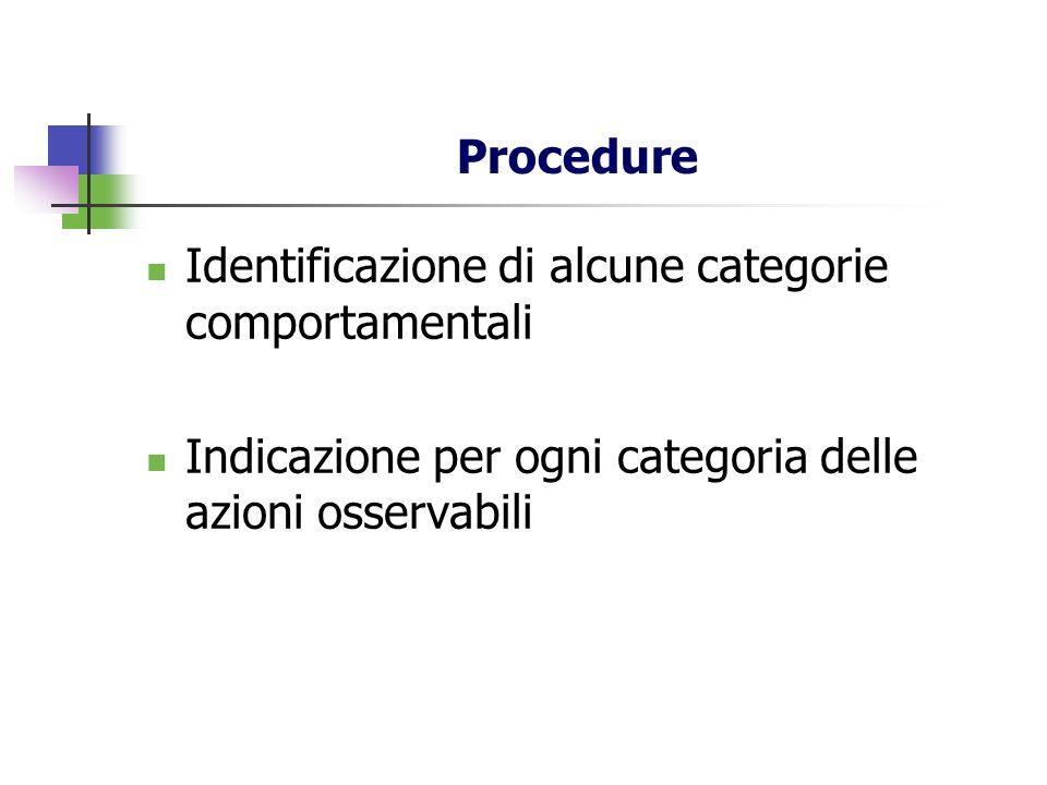 Procedure Identificazione di alcune categorie comportamentali Indicazione per ogni categoria delle azioni osservabili