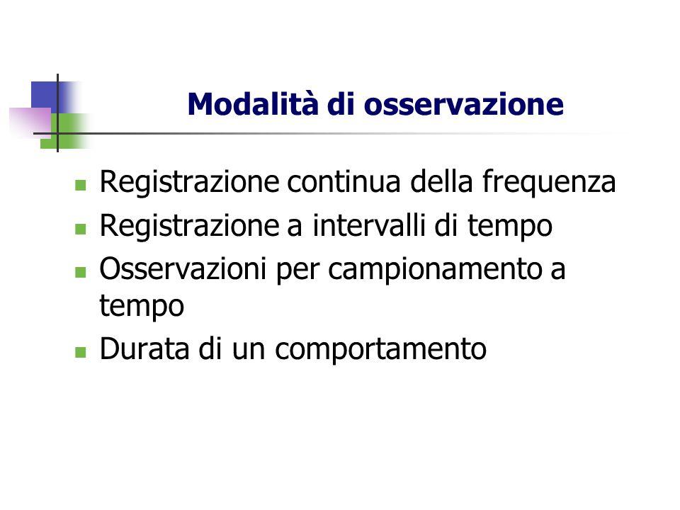 Modalità di osservazione Registrazione continua della frequenza Registrazione a intervalli di tempo Osservazioni per campionamento a tempo Durata di u
