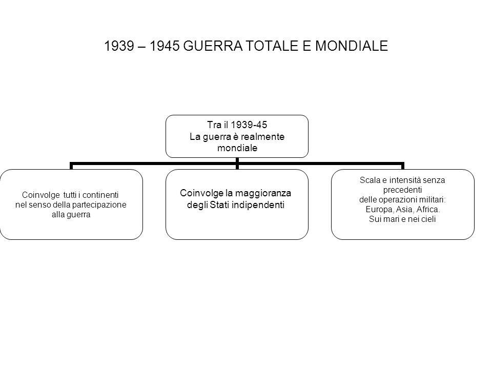 1939 – 1945 GUERRA TOTALE E MONDIALE Tra il 1939-45 La guerra è realmente mondiale Coinvolge tutti i continenti nel senso della partecipazione alla gu
