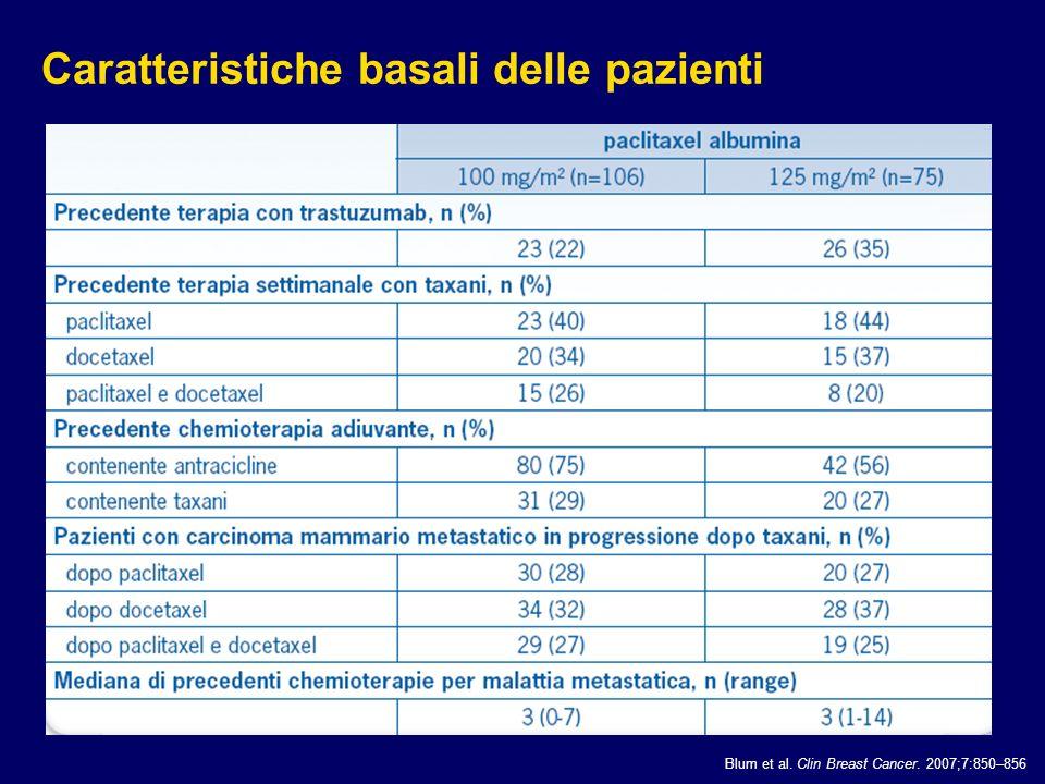 Caratteristiche basali delle pazienti Blum et al. Clin Breast Cancer. 2007;7:850–856
