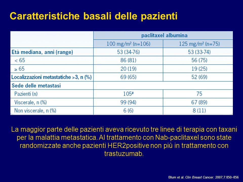 Caratteristiche basali delle pazienti Blum et al. Clin Breast Cancer. 2007;7:850–856 La maggior parte delle pazienti aveva ricevuto tre linee di terap