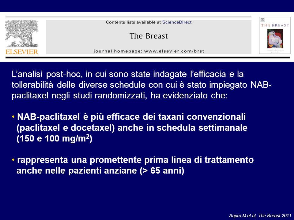 Aapro M et al, The Breast 2011 Lanalisi post-hoc, in cui sono state indagate lefficacia e la tollerabilità delle diverse schedule con cui è stato impi
