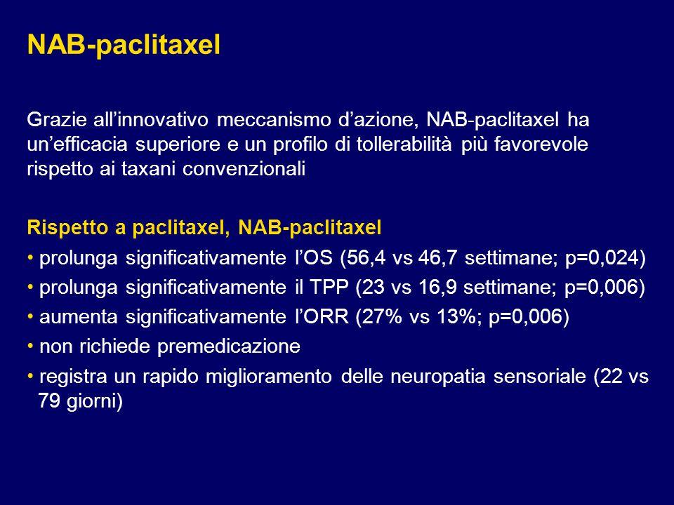 NAB-paclitaxel Grazie allinnovativo meccanismo dazione, NAB-paclitaxel ha unefficacia superiore e un profilo di tollerabilità più favorevole rispetto