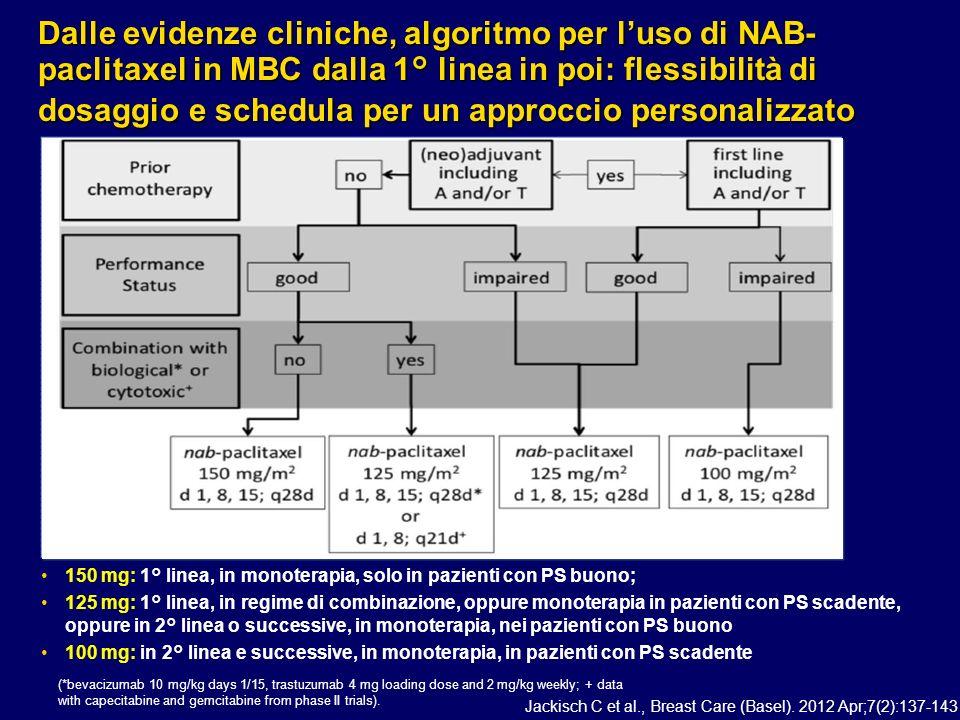 Dalle evidenze cliniche, algoritmo per luso di NAB- paclitaxel in MBC dalla 1° linea in poi: flessibilità di dosaggio e schedula per un approccio pers