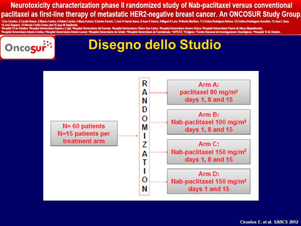 Disegno dello Studio Ciruelos E. et al. SABCS 2012