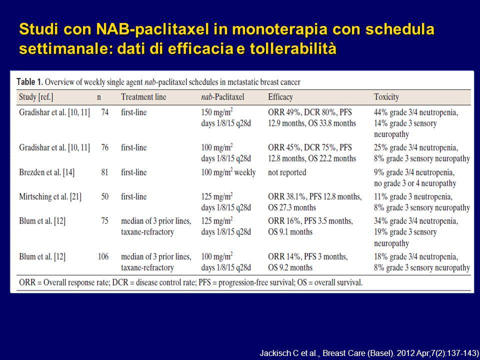Studi con NAB-paclitaxel in monoterapia con schedula settimanale: dati di efficacia e tollerabilità Jackisch C et al., Breast Care (Basel). 2012 Apr;7
