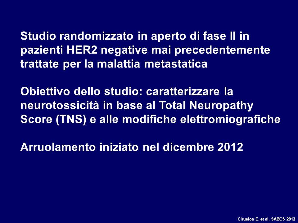 Studio randomizzato in aperto di fase II in pazienti HER2 negative mai precedentemente trattate per la malattia metastatica Obiettivo dello studio: ca