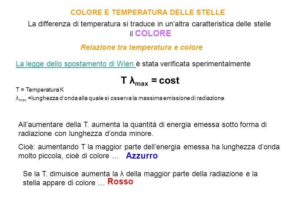COLORE E TEMPERATURA DELLE STELLE La differenza di temperatura si traduce in unaltra caratteristica delle stelle il COLORE Relazione tra temperatura e