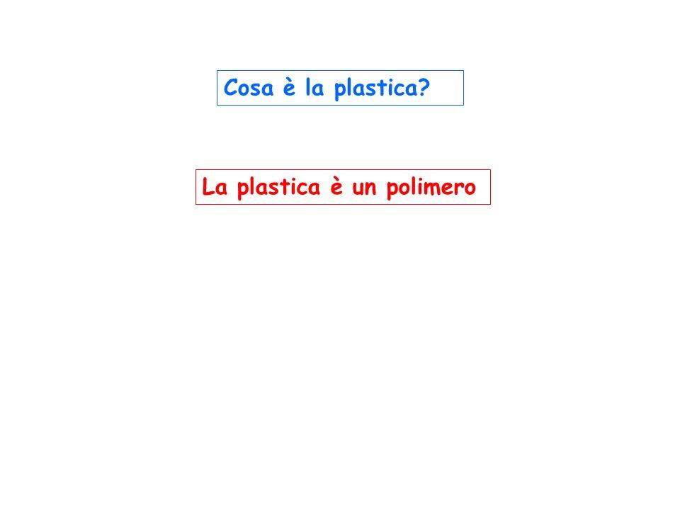 Cosa è la plastica? La plastica è un polimero