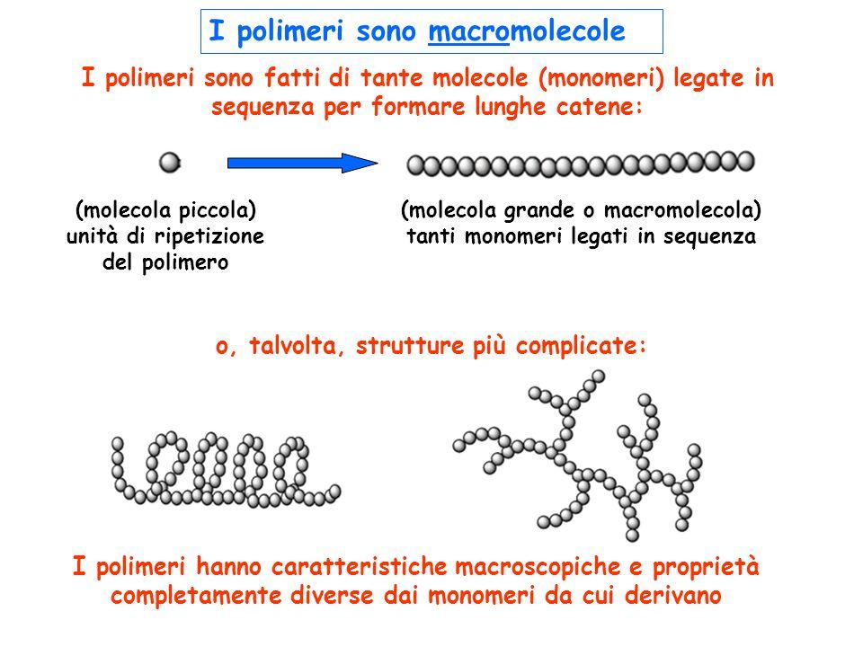 monomero (molecola piccola) unità di ripetizione del polimero polimero (molecola grande o macromolecola) tanti monomeri legati in sequenza I polimeri