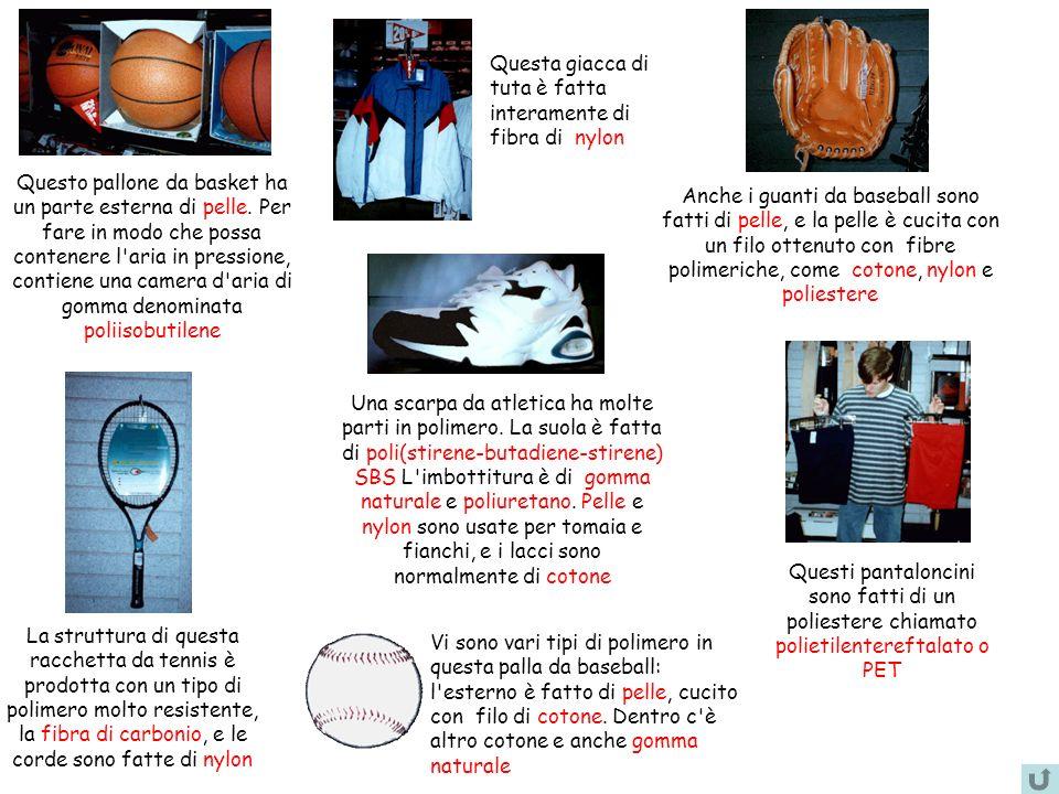 Questo pallone da basket ha un parte esterna di pelle. Per fare in modo che possa contenere l'aria in pressione, contiene una camera d'aria di gomma d