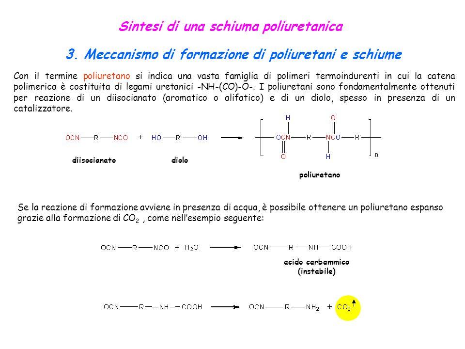 Sintesi di una schiuma poliuretanica 3. Meccanismo di formazione di poliuretani e schiume Con il termine poliuretano si indica una vasta famiglia di p