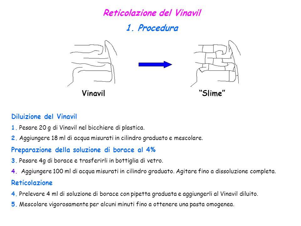 Reticolazione del Vinavil 1. Procedura Diluizione del Vinavil 1. Pesare 20 g di Vinavil nel bicchiere di plastica. 2. Aggiungere 18 ml di acqua misura