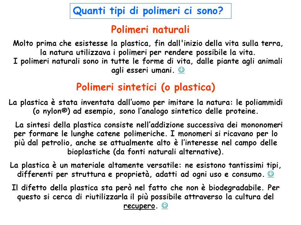 Molto prima che esistesse la plastica, fin dall'inizio della vita sulla terra, la natura utilizzava i polimeri per rendere possibile la vita. I polime