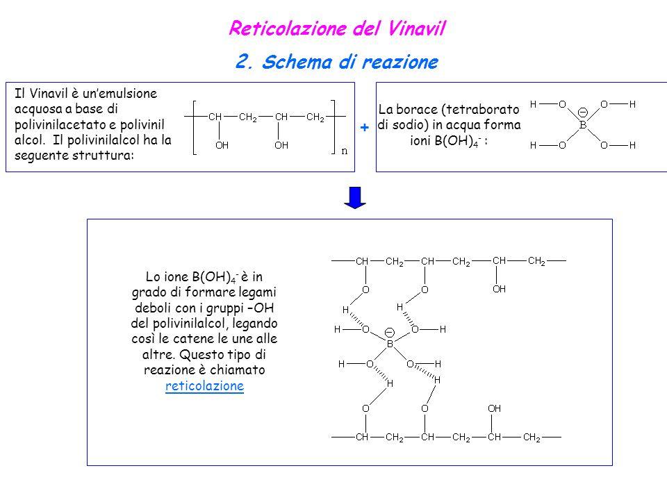 Reticolazione del Vinavil 2. Schema di reazione Il Vinavil è unemulsione acquosa a base di polivinilacetato e polivinil alcol. Il polivinilalcol ha la