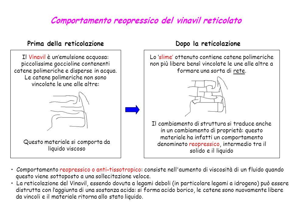 Comportamento reopressico del vinavil reticolato Il Vinavil è unemulsione acquosa: piccolissime goccioline contenenti catene polimeriche e disperse in