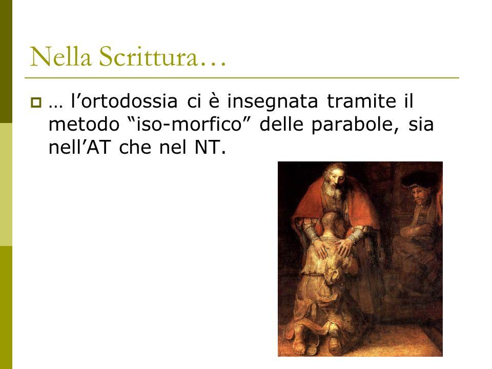 Nella Scrittura… … lortodossia ci è insegnata tramite il metodo iso-morfico delle parabole, sia nellAT che nel NT.
