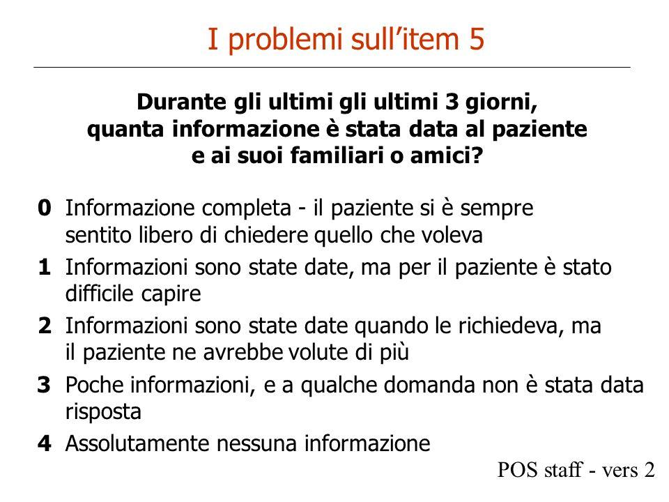 I problemi sullitem 5 0 Informazione completa - il paziente si è sempre sentito libero di chiedere quello che voleva 1 Informazioni sono state date, m