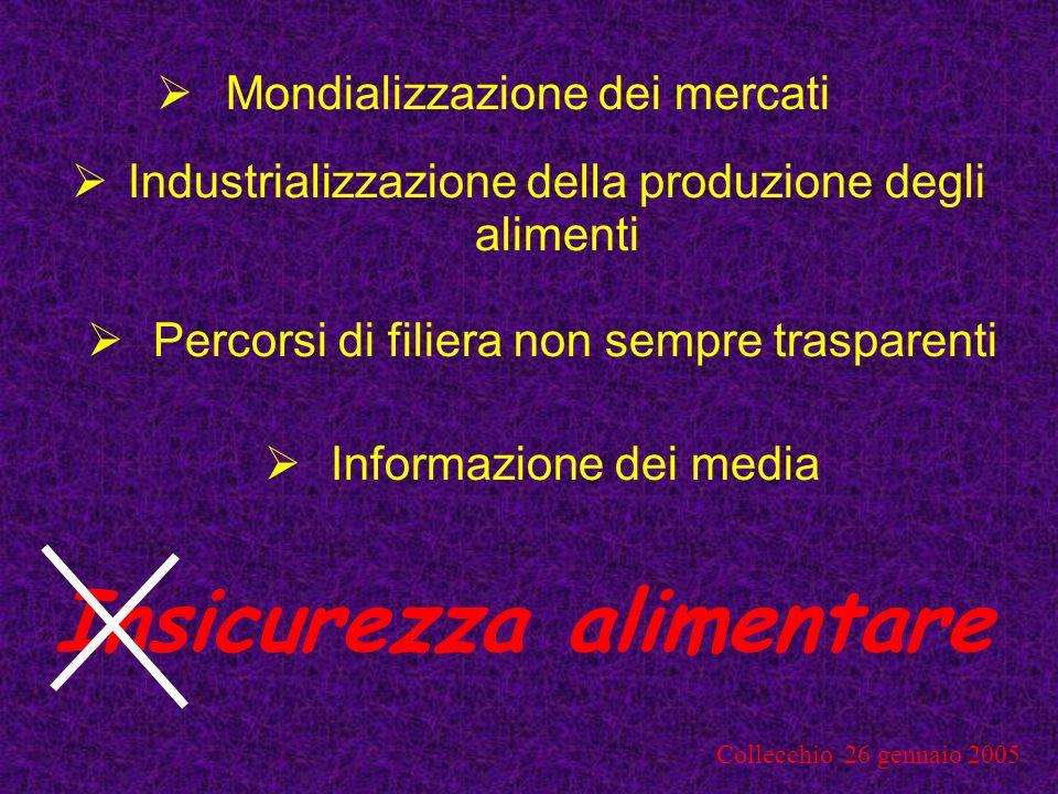 Collecchio 26 gennaio 2005 I Regolamenti Igiene Reg.
