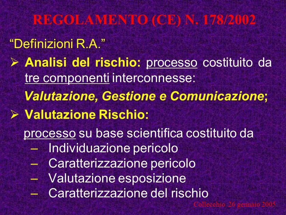 Collecchio 26 gennaio 2005 Controllo Ufficiale di Filiera ( filiera alimentazione zootecnica) Raccomandazioni CEE (ultima 17/02/2004) PNAA ( Piano Nazionale Alimentazione Animale) ultimo 2003 PRAA 2004 PNR (Piano Nazionale Residui) ultimo 2004 Nota RER 13901 del 13.04.2004 Piani aziendali