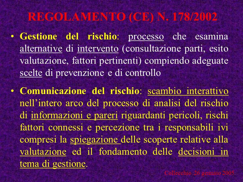 Collecchio 26 gennaio 2005 REGOLAMENTO (CE) N.