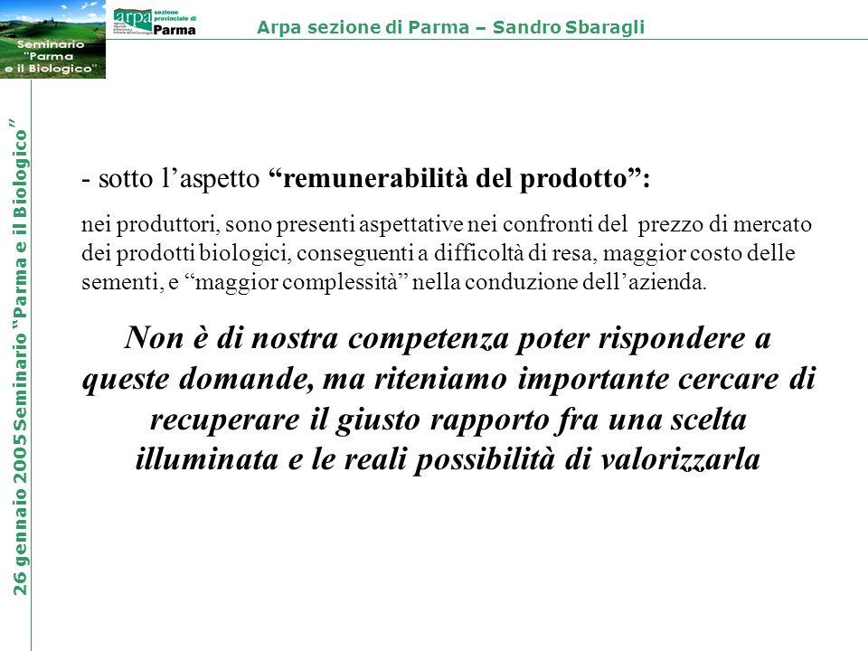 Arpa sezione di Parma – Sandro Sbaragli 26 gennaio 2005 Seminario Parma e il Biologico - sotto laspetto remunerabilità del prodotto: nei produttori, s