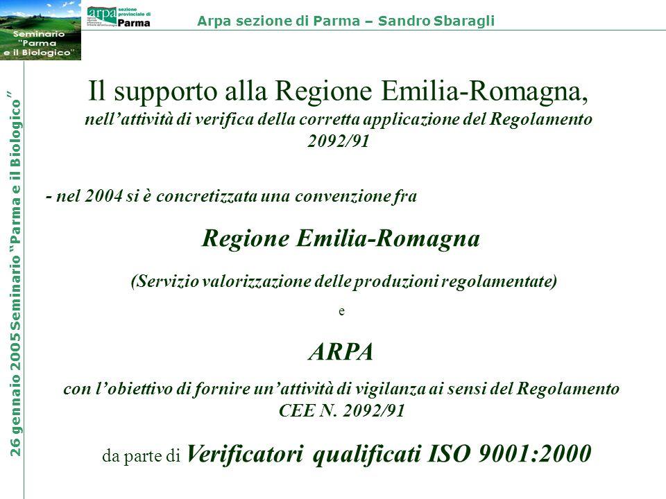 Arpa sezione di Parma – Sandro Sbaragli 26 gennaio 2005 Seminario Parma e il Biologico Il supporto alla Regione Emilia-Romagna, nellattività di verifi