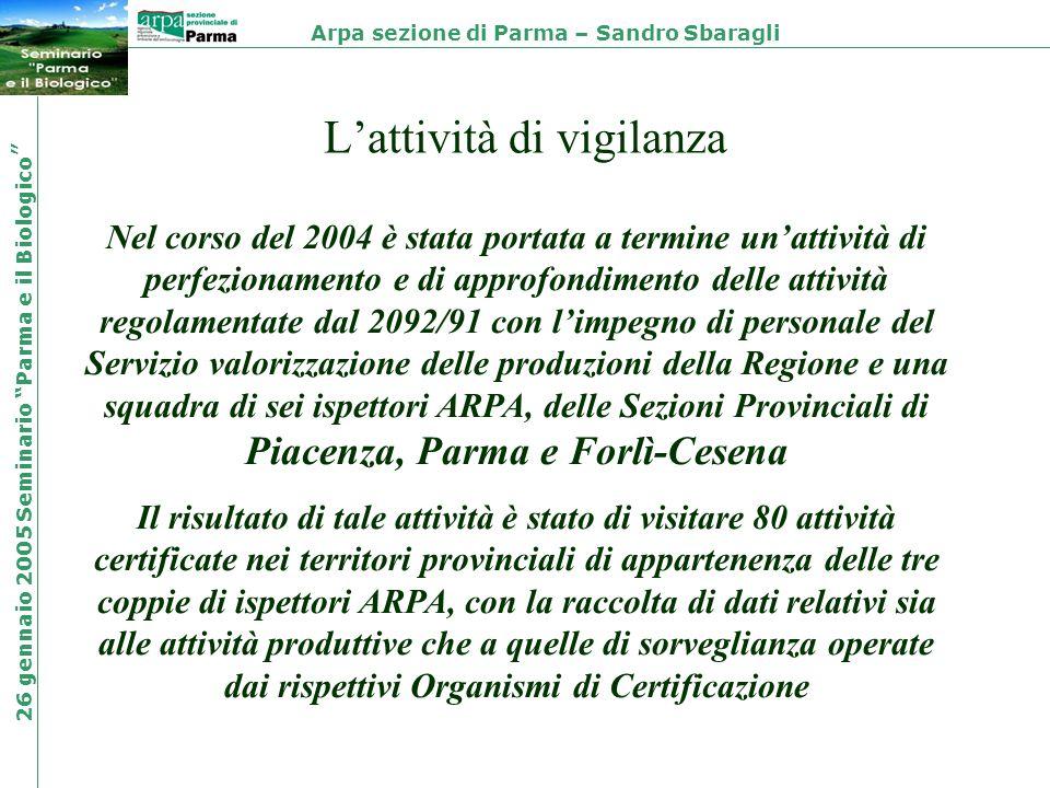 Lattività di vigilanza Nel corso del 2004 è stata portata a termine unattività di perfezionamento e di approfondimento delle attività regolamentate dal 2092/91 con limpegno di personale del Servizio valorizzazione delle produzioni della Regione e una squadra di sei ispettori ARPA, delle Sezioni Provinciali di Piacenza, Parma e Forlì-Cesena Il risultato di tale attività è stato di visitare 80 attività certificate nei territori provinciali di appartenenza delle tre coppie di ispettori ARPA, con la raccolta di dati relativi sia alle attività produttive che a quelle di sorveglianza operate dai rispettivi Organismi di Certificazione Arpa sezione di Parma – Sandro Sbaragli 26 gennaio 2005 Seminario Parma e il Biologico