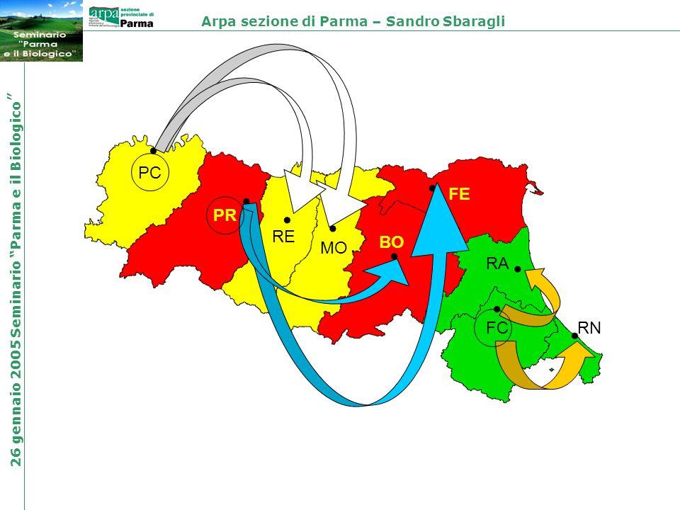 Arpa sezione di Parma – Sandro Sbaragli 26 gennaio 2005 Seminario Parma e il Biologico PC PR FC MO RE FE BO RA RN