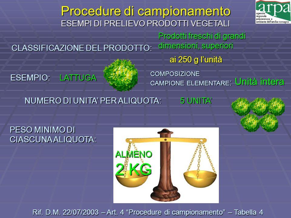 Procedure di campionamento ESEMPI DI PRELIEVO PRODOTTI VEGETALI Rif. D.M. 22/07/2003 – Art. 4 Procedure di campionamento – Tabella 4 CLASSIFICAZIONE D