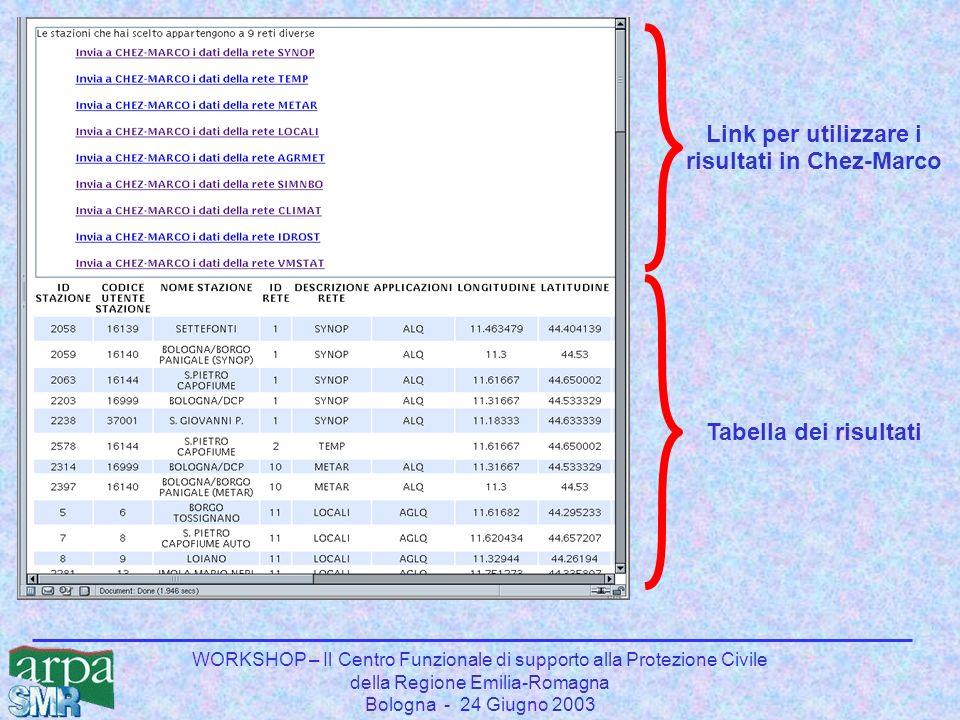 WORKSHOP – Il Centro Funzionale di supporto alla Protezione Civile della Regione Emilia-Romagna Bologna - 24 Giugno 2003 Tabella dei risultati Link per utilizzare i risultati in Chez-Marco