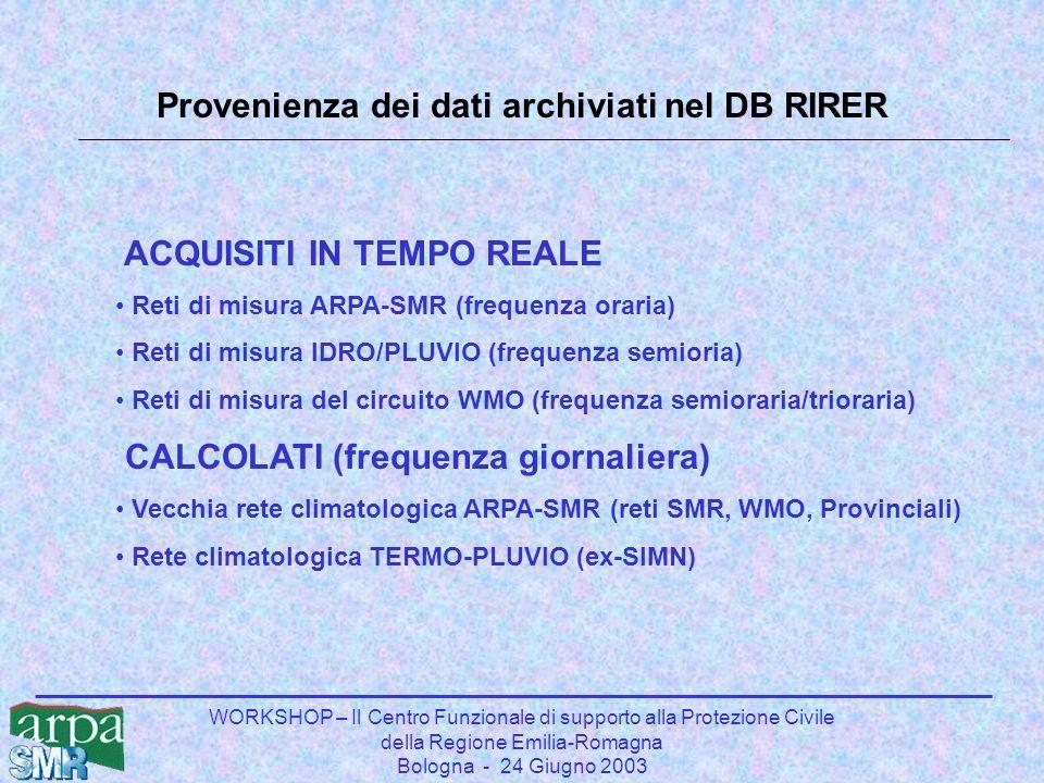 WORKSHOP – Il Centro Funzionale di supporto alla Protezione Civile della Regione Emilia-Romagna Bologna - 24 Giugno 2003 ACQUISITI IN TEMPO REALE Reti di misura ARPA-SMR (frequenza oraria) Reti di misura IDRO/PLUVIO (frequenza semioria) Reti di misura del circuito WMO (frequenza semioraria/trioraria) CALCOLATI (frequenza giornaliera) Vecchia rete climatologica ARPA-SMR (reti SMR, WMO, Provinciali) Rete climatologica TERMO-PLUVIO (ex-SIMN) Provenienza dei dati archiviati nel DB RIRER