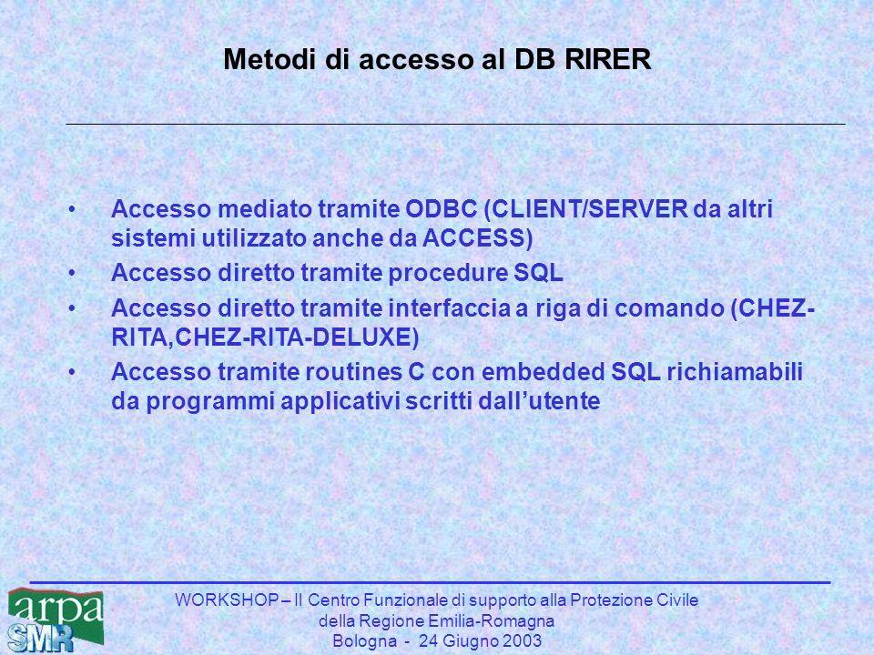 WORKSHOP – Il Centro Funzionale di supporto alla Protezione Civile della Regione Emilia-Romagna Bologna - 24 Giugno 2003 Metodi di accesso al DB RIRER Accesso mediato tramite ODBC (CLIENT/SERVER da altri sistemi utilizzato anche da ACCESS) Accesso diretto tramite procedure SQL Accesso diretto tramite interfaccia a riga di comando (CHEZ- RITA,CHEZ-RITA-DELUXE) Accesso tramite routines C con embedded SQL richiamabili da programmi applicativi scritti dallutente