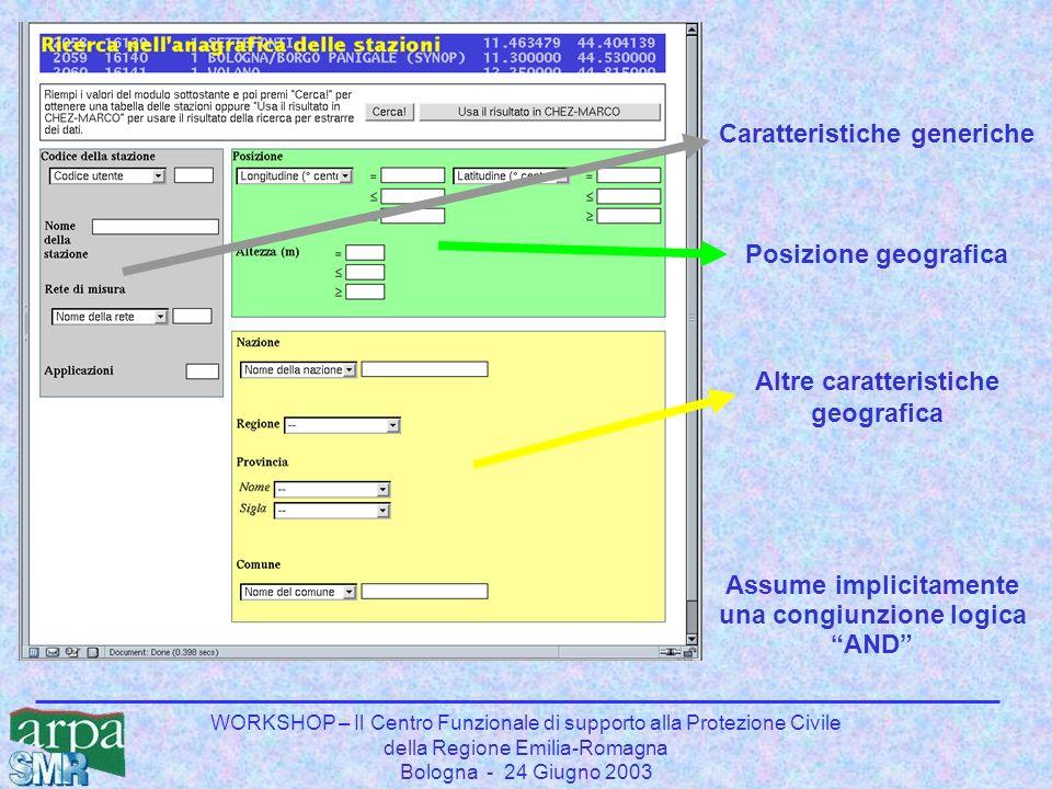 WORKSHOP – Il Centro Funzionale di supporto alla Protezione Civile della Regione Emilia-Romagna Bologna - 24 Giugno 2003 Assume implicitamente una congiunzione logica AND Caratteristiche generiche Posizione geografica Altre caratteristiche geografica