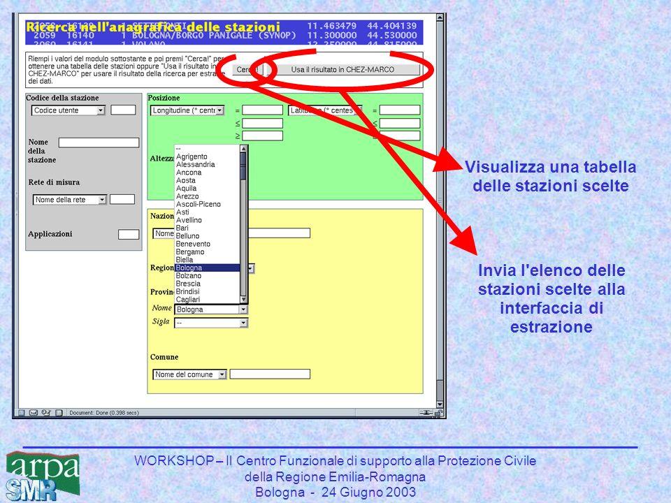 WORKSHOP – Il Centro Funzionale di supporto alla Protezione Civile della Regione Emilia-Romagna Bologna - 24 Giugno 2003 Visualizza una tabella delle stazioni scelte Invia l elenco delle stazioni scelte alla interfaccia di estrazione