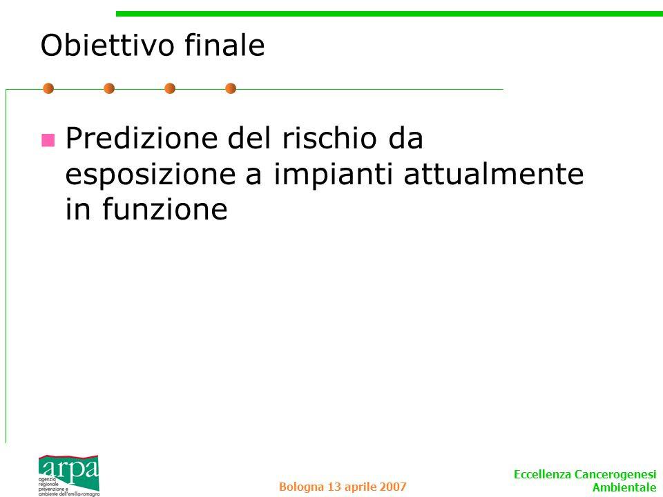Eccellenza Cancerogenesi Ambientale Bologna 13 aprile 2007 Obiettivo finale Predizione del rischio da esposizione a impianti attualmente in funzione