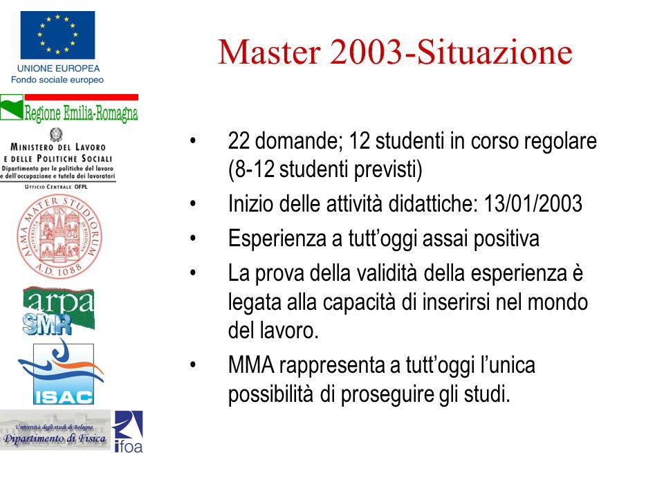 Master 2003-Situazione 22 domande; 12 studenti in corso regolare (8-12 studenti previsti) Inizio delle attività didattiche: 13/01/2003 Esperienza a tu