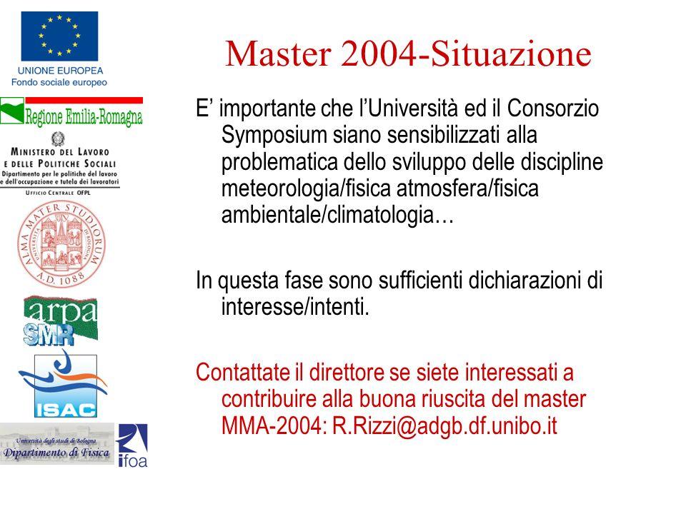 Master 2004-Situazione E importante che lUniversità ed il Consorzio Symposium siano sensibilizzati alla problematica dello sviluppo delle discipline m