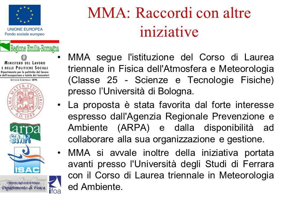 MMA: Raccordi con altre iniziative MMA segue l'istituzione del Corso di Laurea triennale in Fisica dell'Atmosfera e Meteorologia (Classe 25 - Scienze