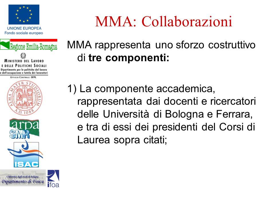 MMA: Collaborazioni 2) La componente dei servizi regionali, Servizio Meteorologico Regionale (SMR) dell ARPA, che partecipa attivamente allorganizzazione della didattica e degli stage e contribuisce con il suo personale qualificato, tra cui lo stesso Direttore dello SMR.