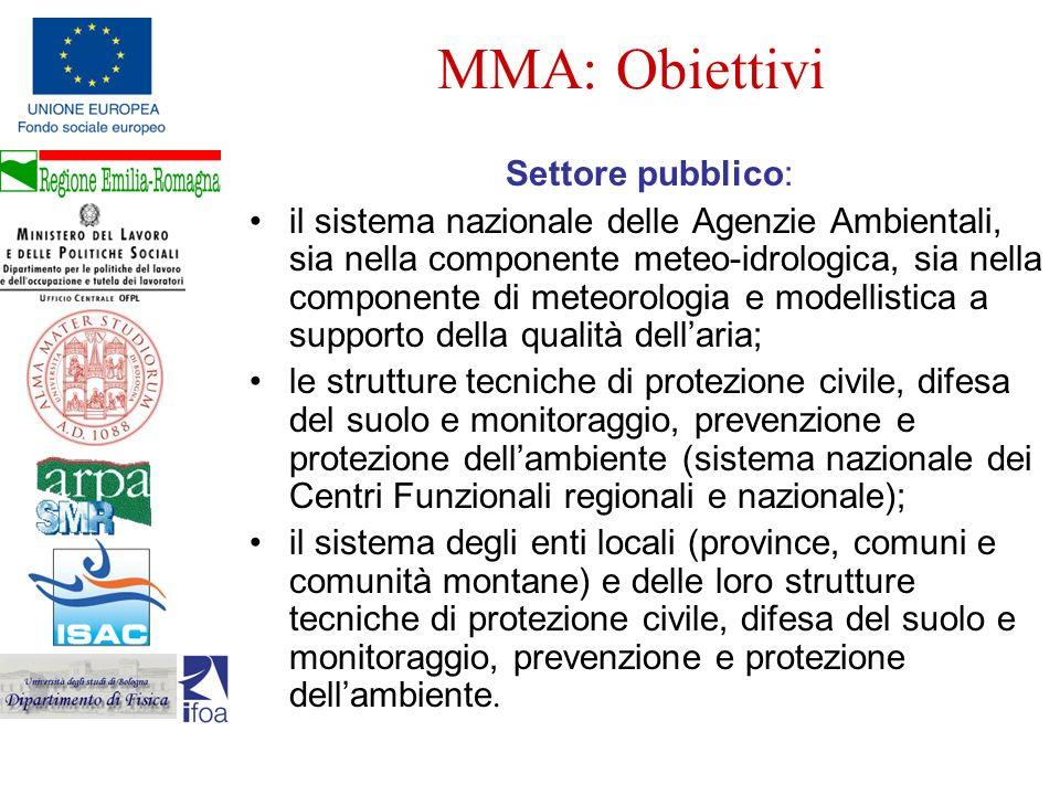 MMA: Obiettivi Settore pubblico: il sistema nazionale delle Agenzie Ambientali, sia nella componente meteo-idrologica, sia nella componente di meteoro