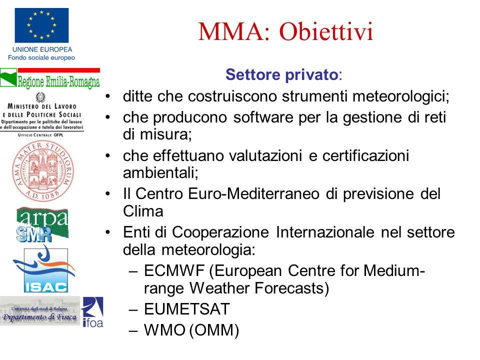 MMA: Obiettivi Settore privato: ditte che costruiscono strumenti meteorologici; che producono software per la gestione di reti di misura; che effettua