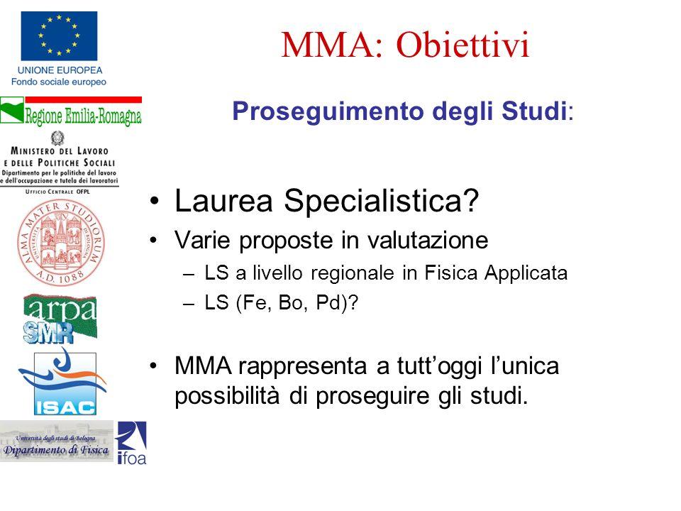 MMA: Obiettivi Proseguimento degli Studi: Laurea Specialistica? Varie proposte in valutazione –LS a livello regionale in Fisica Applicata –LS (Fe, Bo,