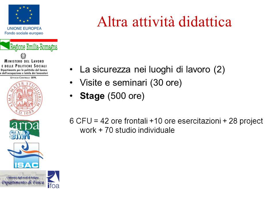 Altra attività didattica La sicurezza nei luoghi di lavoro (2) Visite e seminari (30 ore) Stage (500 ore) 6 CFU = 42 ore frontali +10 ore esercitazion