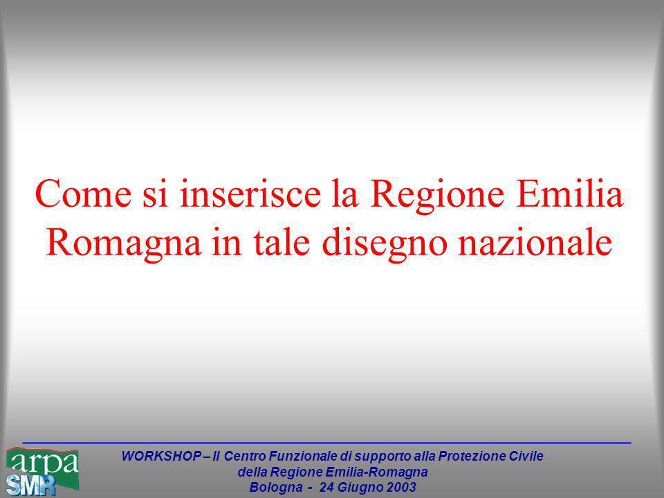 WORKSHOP – Il Centro Funzionale di supporto alla Protezione Civile della Regione Emilia-Romagna Bologna - 24 Giugno 2003 Come si inserisce la Regione Emilia Romagna in tale disegno nazionale