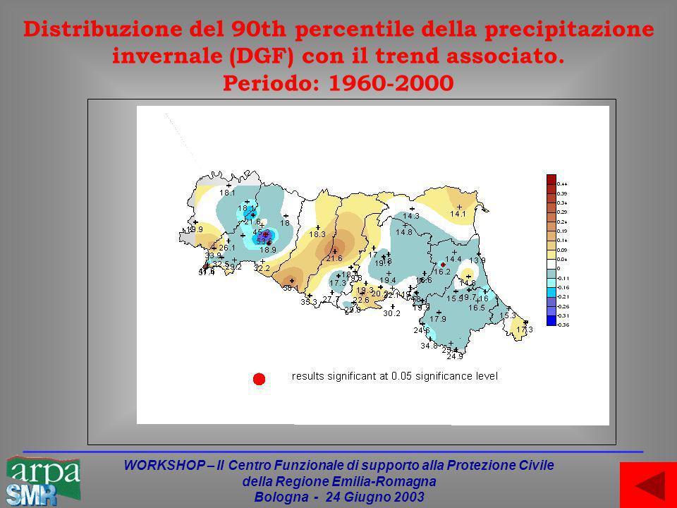 WORKSHOP – Il Centro Funzionale di supporto alla Protezione Civile della Regione Emilia-Romagna Bologna - 24 Giugno 2003 Distribuzione del 90th percentile della precipitazione invernale (DGF) con il trend associato.