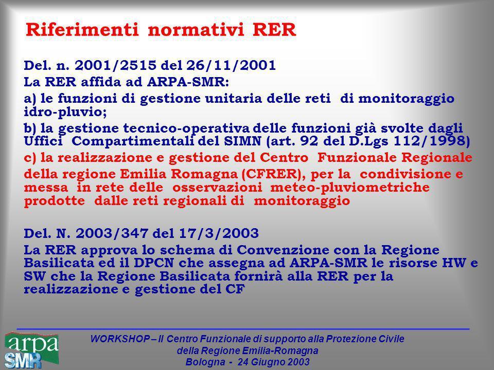 WORKSHOP – Il Centro Funzionale di supporto alla Protezione Civile della Regione Emilia-Romagna Bologna - 24 Giugno 2003 Del.